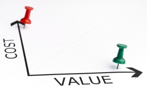 cost by value graphic